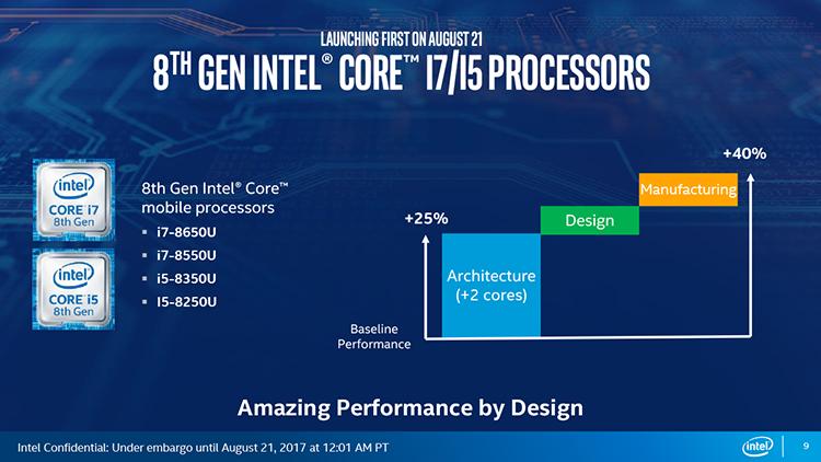 FINAL 9 - Intel Core восьмого поколения увеличивают производительность ультрабуков на 40 процентов