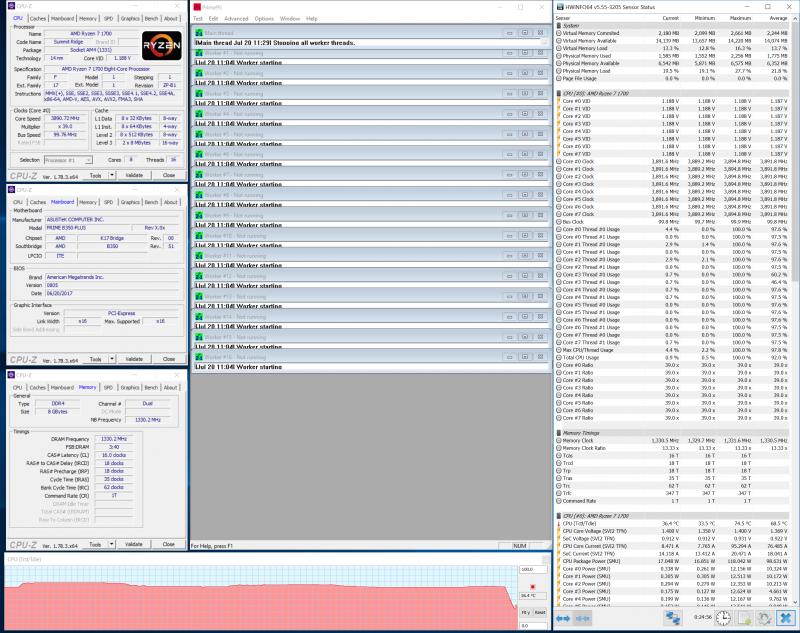 Разгон процессора при помощи ASUS PRIME B350-PLUS