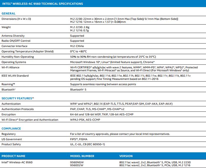 841 3 - «Встроенный Wi-Fi» будущих платформ Intel нуждается во внешнем RF-модуле