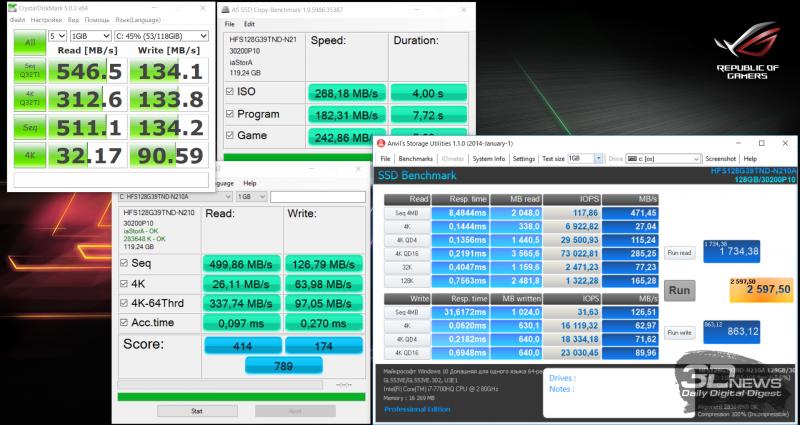Пример производительности небыстрого твердотельного накопителя объемом 128 Гбайт