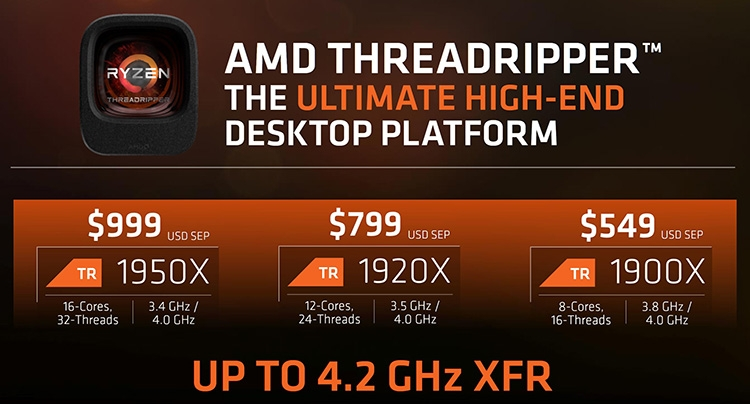 858 1 - Стартовали продажи процессора AMD Ryzen Threadripper 1900X и поставки Ryzen PRO