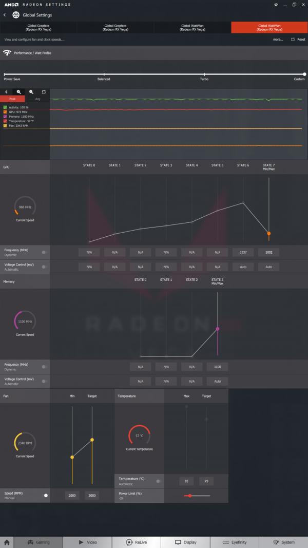 """AMD Radeon RX Vega 64 оказалась эффективнее Polaris в добыче Ethereum"""""""