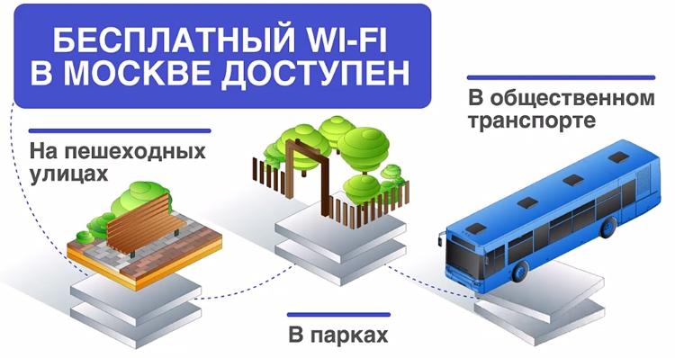 Бесплатный Wi-Fi доступен на 200 улицах Москвы