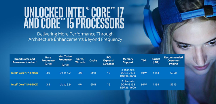 1 - Intel сворачивает поставки процессоров Skylake
