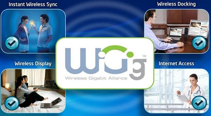 Возможности WiGig