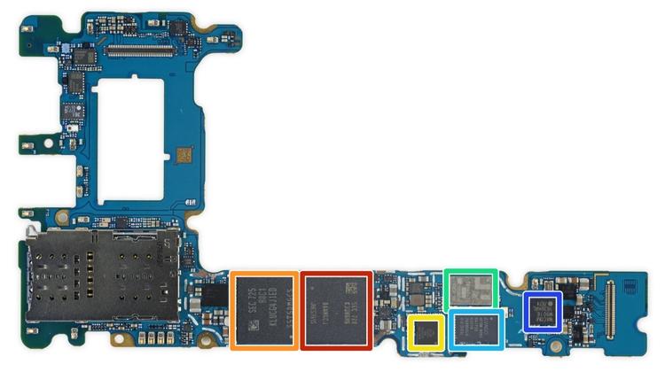 На разборку попала версия Note8 с чипом Snapdragon 835. Он скрыт под 6-Гбайт микросхемой оперативной памяти LPDDR4X (обведена красным). Левее — 64-Гбайт чип флещ-памяти UFS (обведён оранжевым)