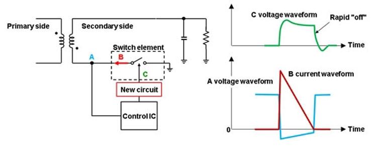 Широкозонные полупроводники делают «идеальную пилу» при преобразовании импульса, которая не уходит в минус (Fujitsu Laboratories)