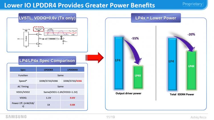 Основные преимущества LPDDR4X перед LPDDR4