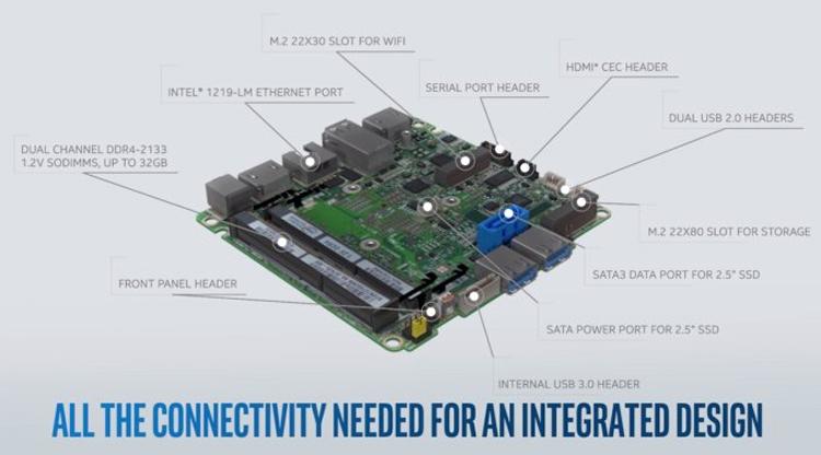 nuc3 - Intel обновила семейство NUC-компьютеров для бизнеса