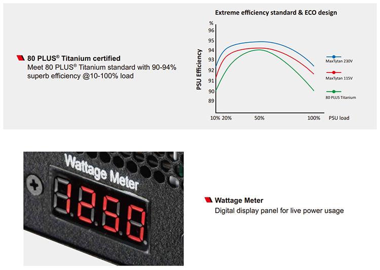 Блок питания Enermax Revolution SFX 650W ERV650SWT