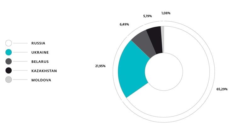 Страны, где наиболее активен веб-майнер / ESET