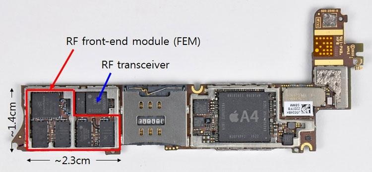 Красным обведены RF-блоки для Apple iPhone 4, все они мог стать интегрирвоанными благодаря RF SOI