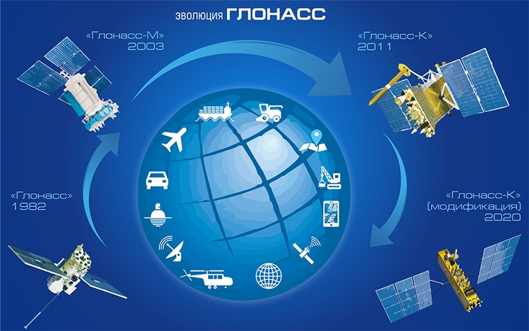 ГЛОНАСС скоро догонит по точности GPS