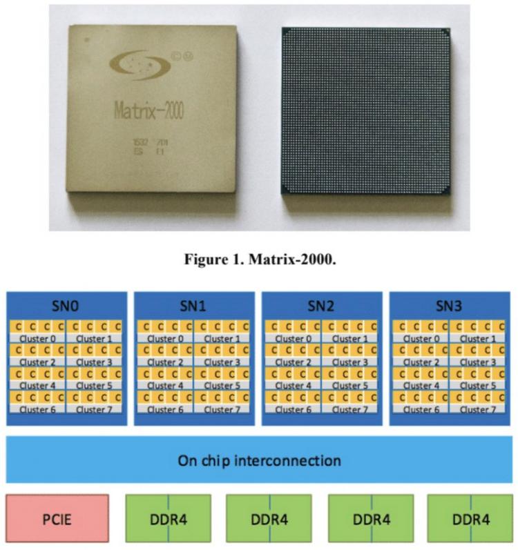 Свежая кровь: сопроцессор Matrix-2000