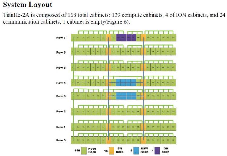 Общий план системы и межузловых соединений