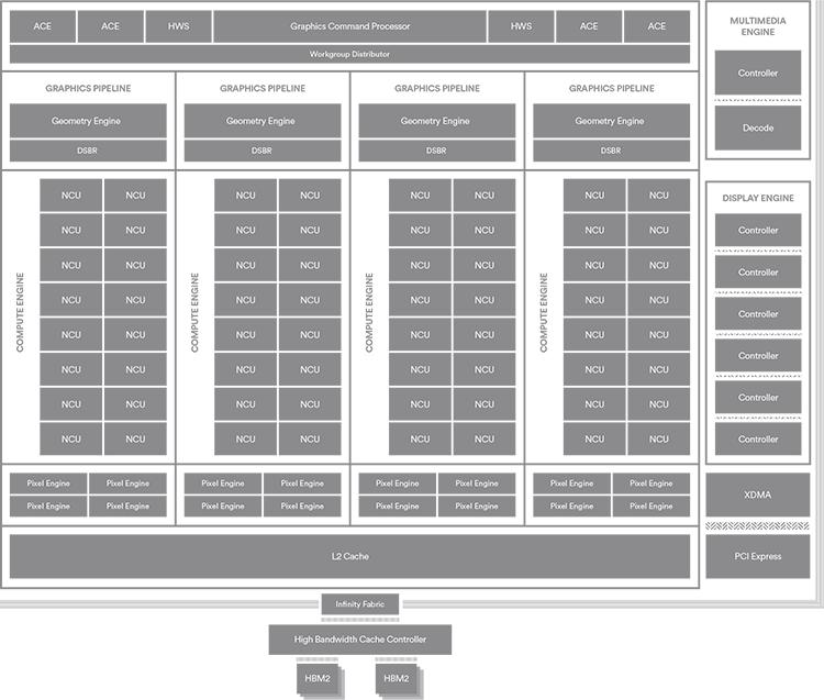 Обзор видеокарты AMD Radeon RX Vega 56: счастливая звезда / Видеокарты