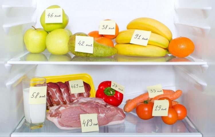 Диета по системе подсчета калорий