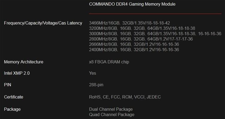 ap5 - Частота памяти Apacer Commando DDR4 достигает 3466 МГц
