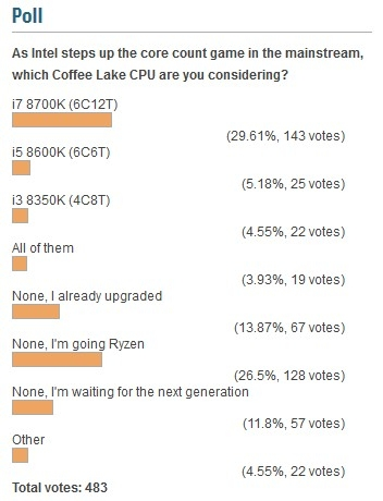 1026 8 - Intel помогает магазинам распродавать старые Core i7