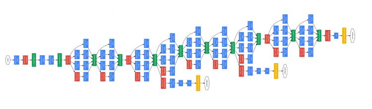 Система машинного обучения Google создала более эффективный ИИ, чем сотрудники компании