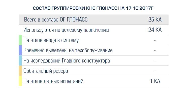 Башкирский республиканский союз потребительских обществ ...