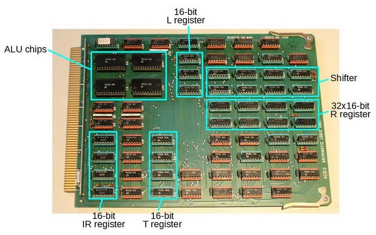 Процессора в современном понимании у Alto нет: используется дискретная TTL-логика