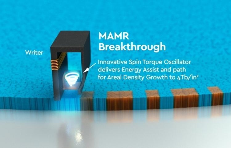 Источник микроволнового излучения (MAMR) компактен и интегрируется в записывающую головку