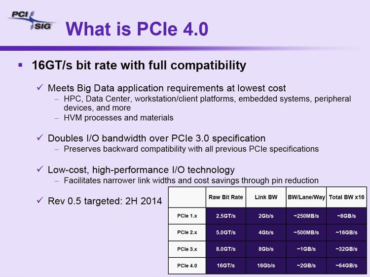 """Обнародована спецификация PCI Express 4.0"""""""