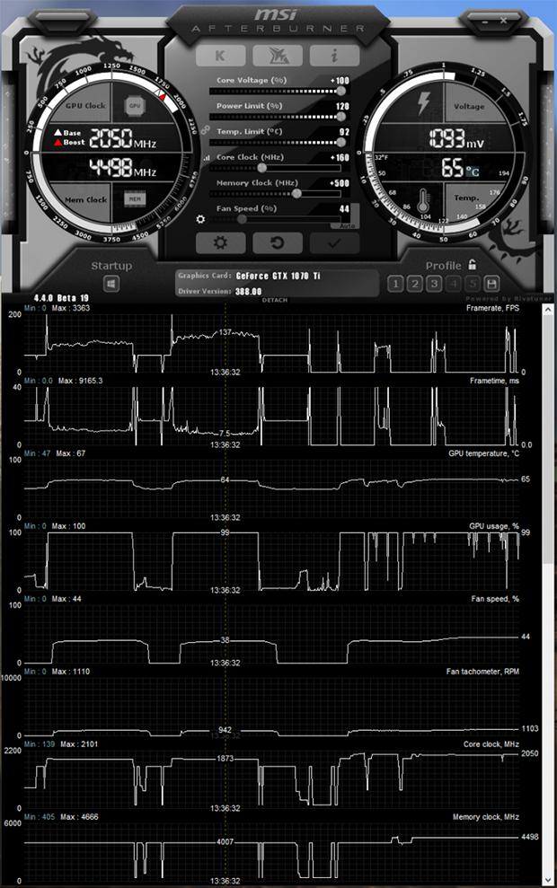 Данные мониторинга разогнанной видеокарты Palit GeForce GTX 1070 Ti Super JetStream