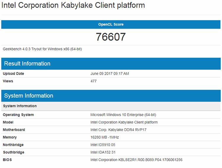 Core i7-8809G в Geekbench 4
