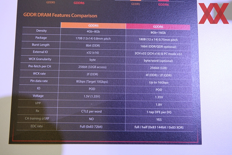 1122 0 1s - Память Samsung GDDR6 получила награду CES 2018 Innovation