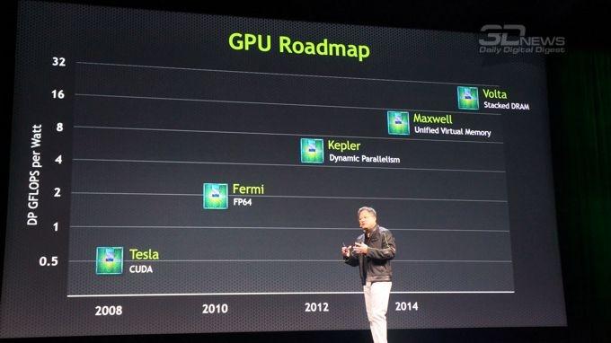 Четыре с половиной года назад NVIDIA планировала перейти от Maxwell сразу к Volta