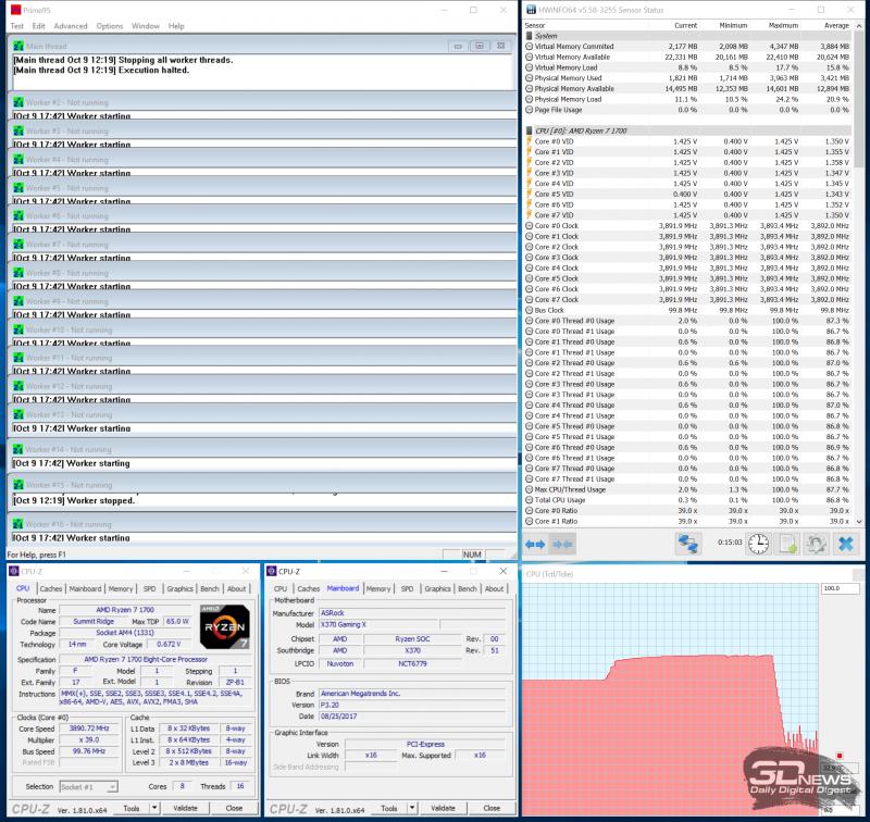 Разгон процессора при помощи ASRock Fatal1ty X370 Gaming X