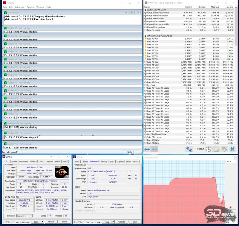 Разгон процессора при помощи MSI X370 KRAIT GAMING