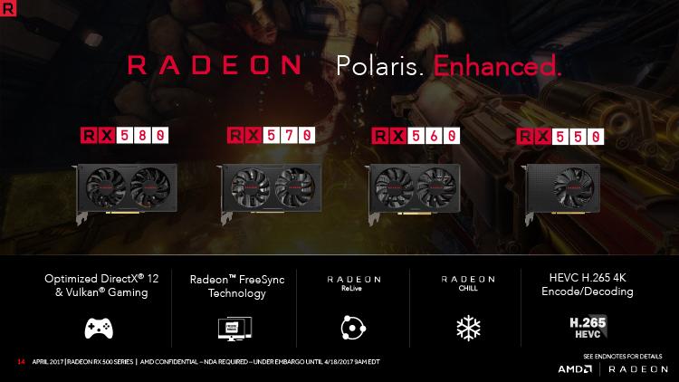 Обзор видеокарты AMD Radeon RX 560: обновленная версия