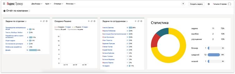 """«Яндекс.Трекер»: система управления рабочими процессами"""""""