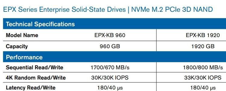 lite2 - Накопители Lite-On EPX M.2 NVMe SSD вмещают до 1920 Гбайт данных