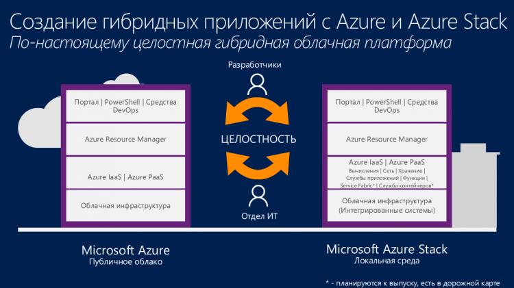 """Azure Stack: официальный запуск в России! Смотрите онлайн 30 ноября"""""""