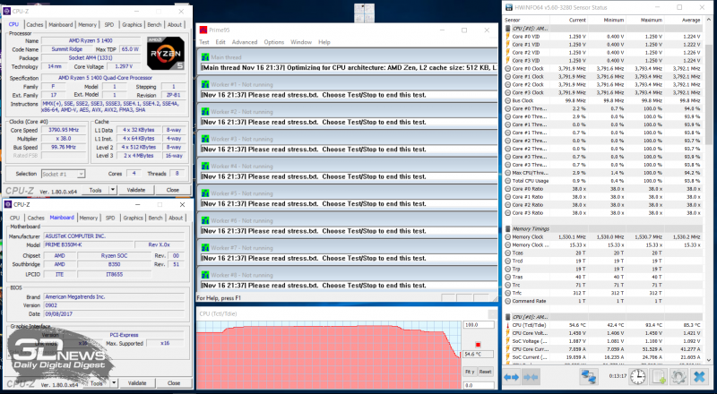Нагрев центрального процессора AMD Ryzen 5 1400