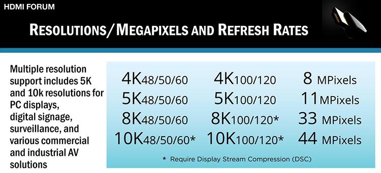 """HDMI 2.1: новый стандарт, новый кабель"""""""