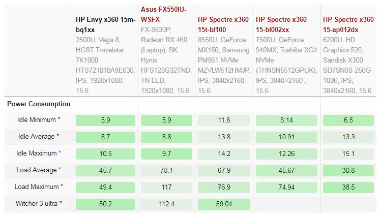 1155 3 - Обнародованы результаты независимого тестирования Ryzen 5 2500U