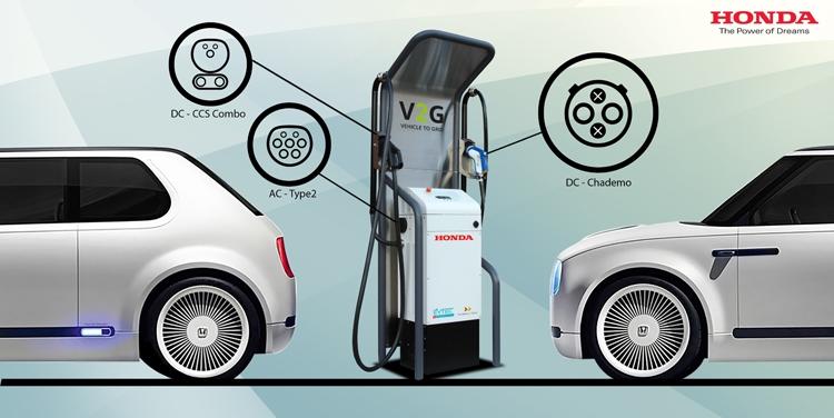 """Honda испытает передовую систему двунаправленной зарядки электромобилей"""""""