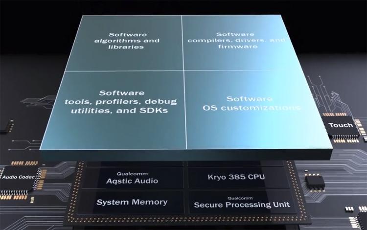 """Представлен процессор Snapdragon 845: новое «сердце» флагманских смартфонов"""""""