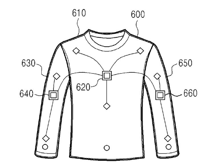 """Samsung предлагает вшивать в одежду систему генерации энергии"""""""