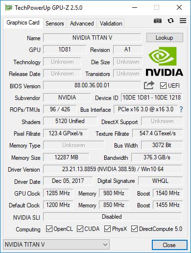 Скриншот GPU-Z с данными о TITAN V