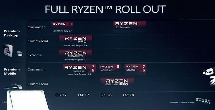1219 2s - Официально: второе поколение CPU Ryzen входит в ближайшие планы AMD