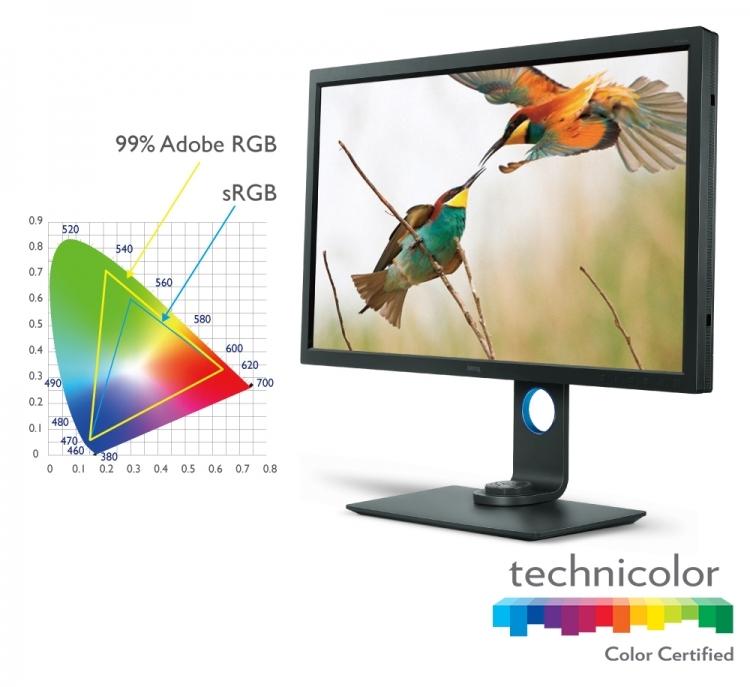 Монитор BenQ SW320 с поддержкой HDR
