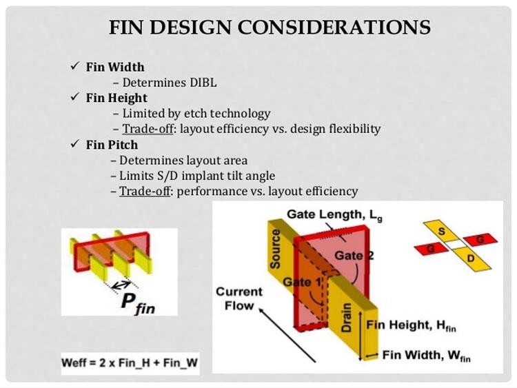 «Анатомия» FinFET транзистора