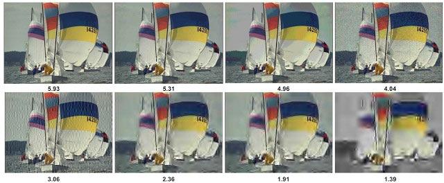 Фотография с различными степенями искажений