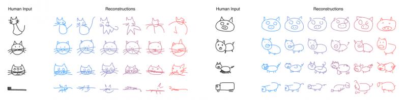 Google научила ИИ подражать человеку в рисовании